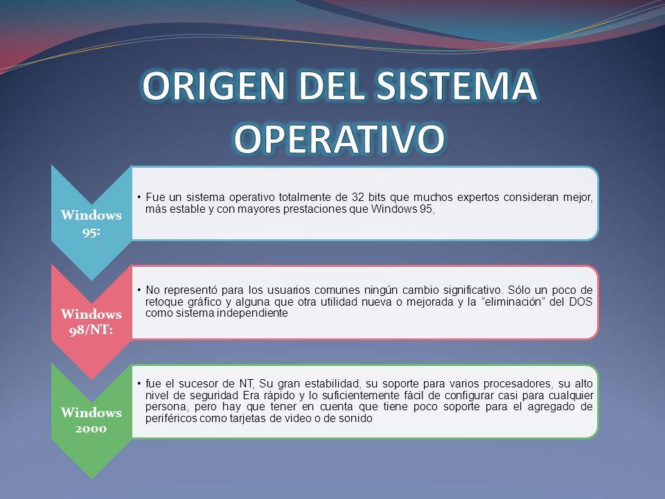 ORIGEN DEL SISTEMA OPERATIVO