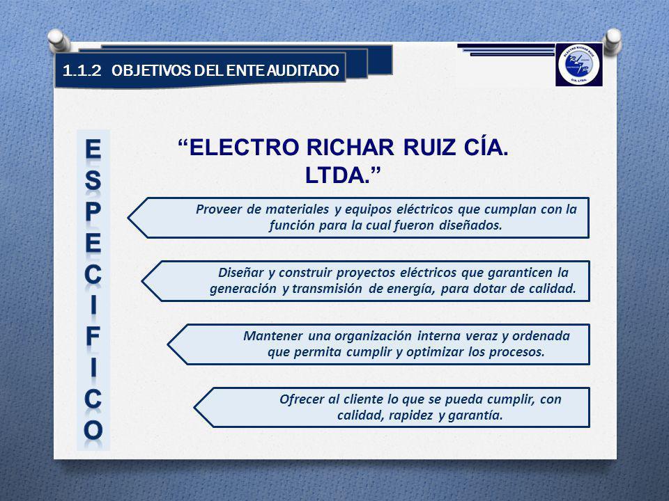 1.1.2 OBJETIVOS DEL ENTE AUDITADO ELECTRO RICHAR RUIZ CÍA. LTDA.