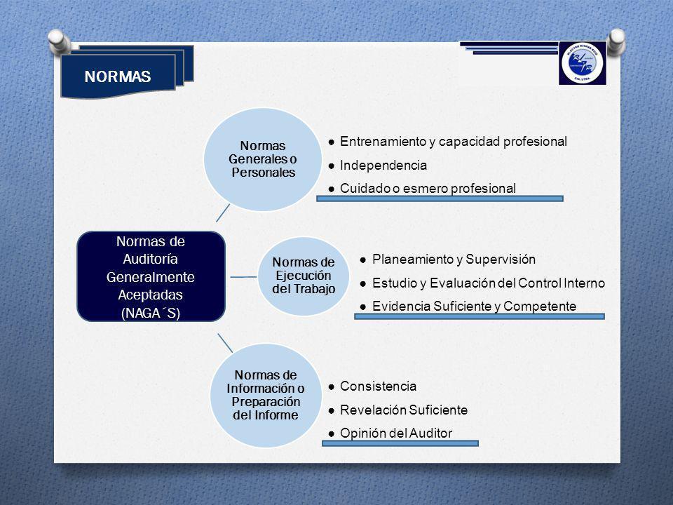 NORMAS Normas de Auditoría Generalmente Aceptadas (NAGA´S)
