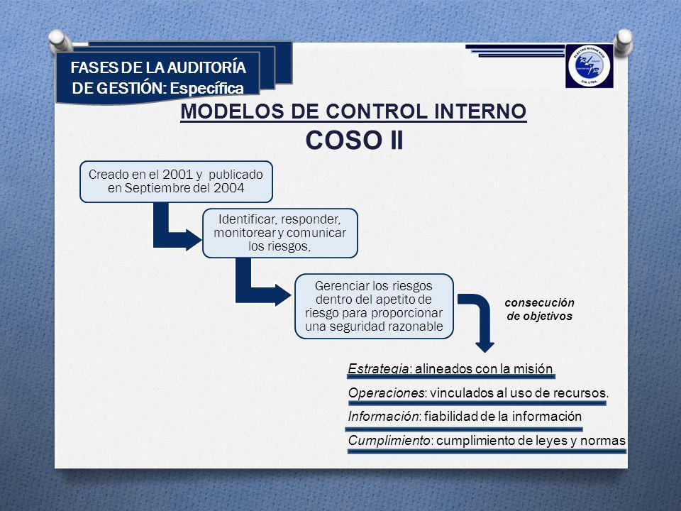 COSO II MODELOS DE CONTROL INTERNO