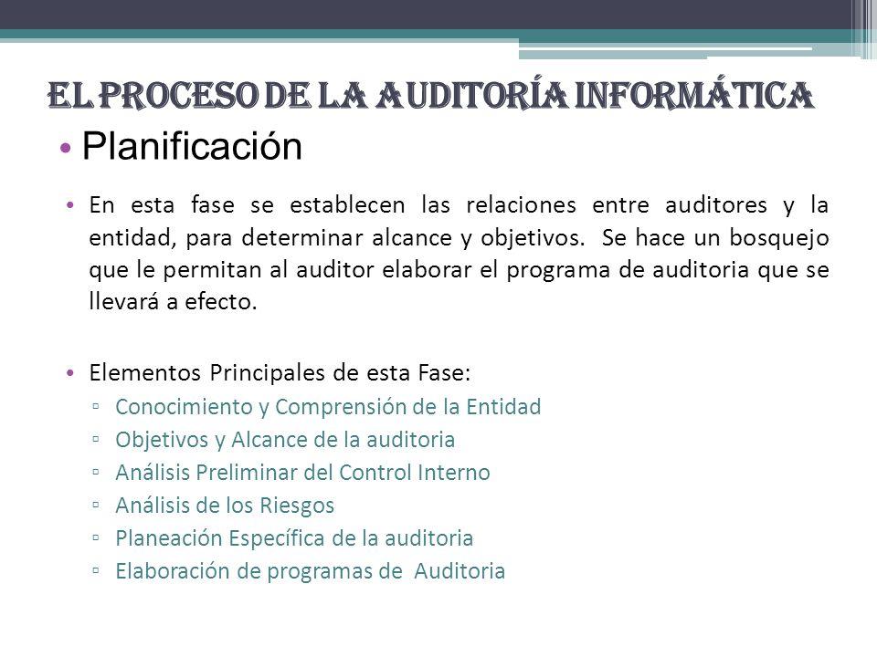 El Proceso de la Auditoría Informática Planificación