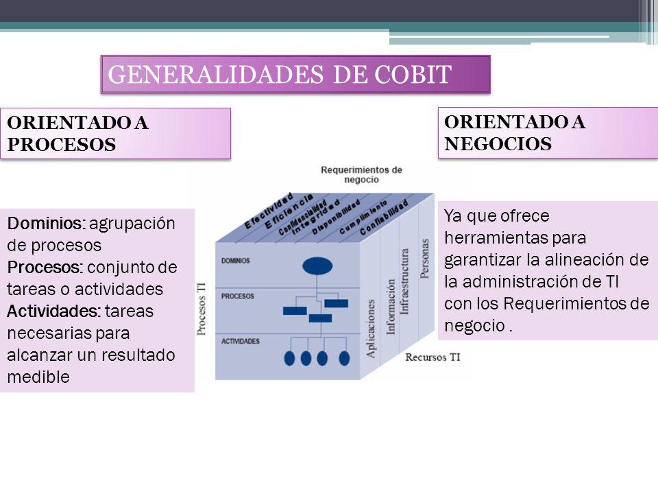 GENERALIDADES DE COBIT