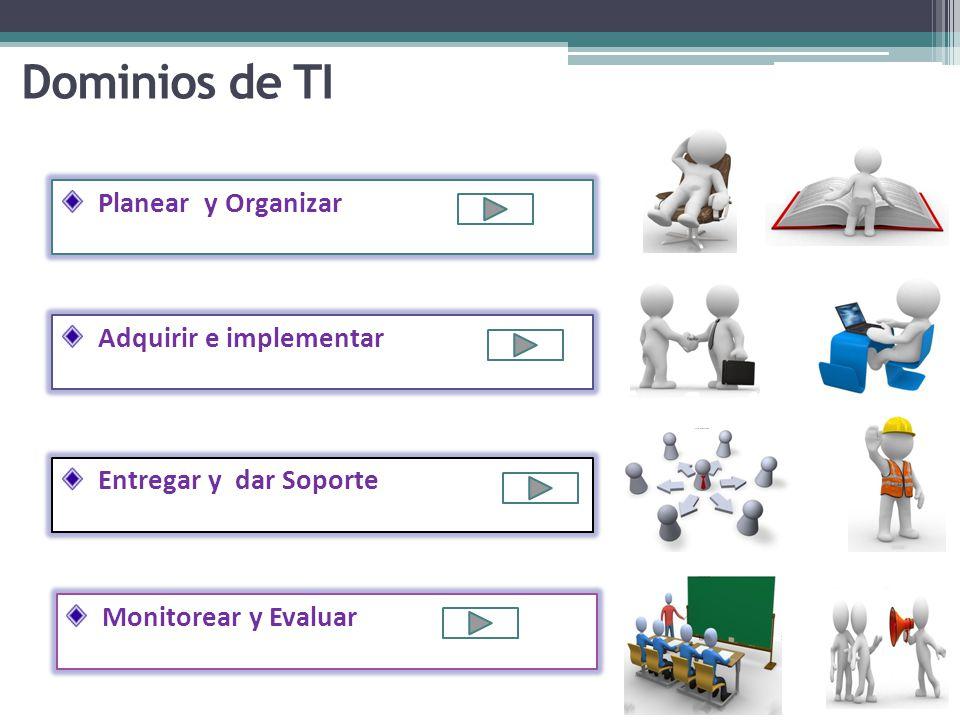 Dominios de TI Planear y Organizar Adquirir e implementar