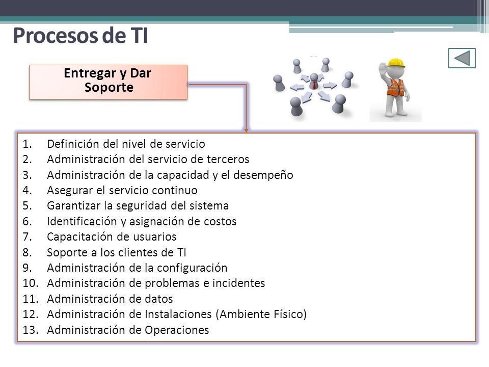 Procesos de TI Entregar y Dar Soporte Definición del nivel de servicio