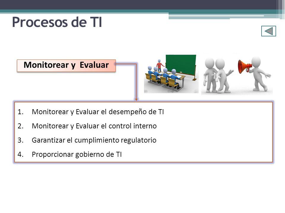 Procesos de TI Monitorear y Evaluar