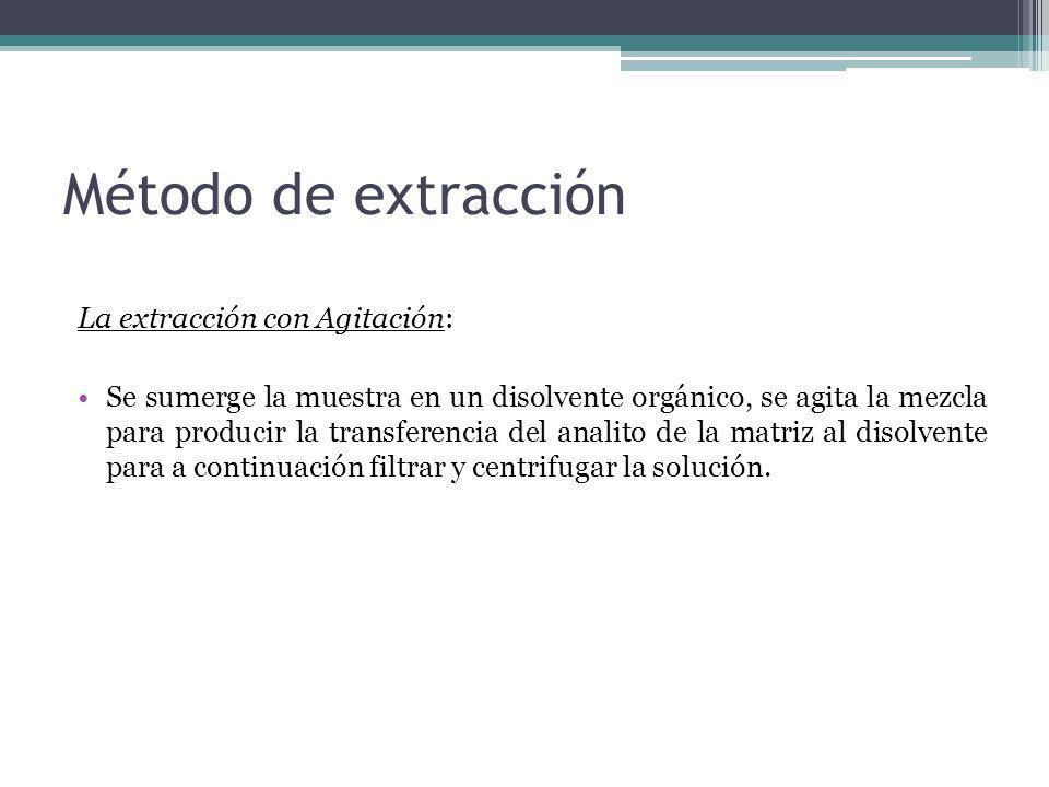 Método de extracción La extracción con Agitación: