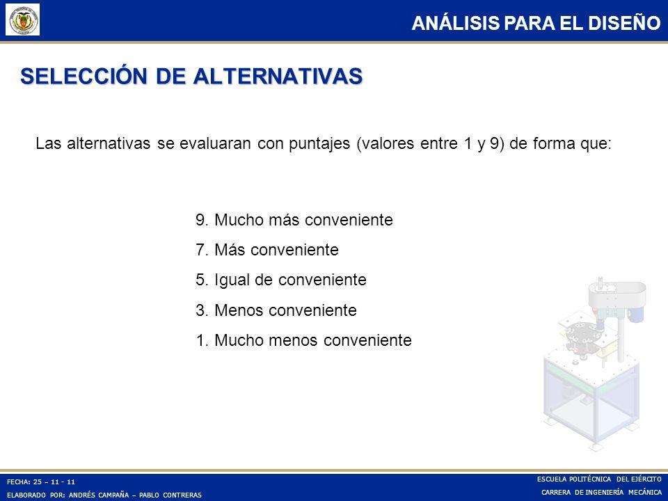 SELECCIÓN DE ALTERNATIVAS