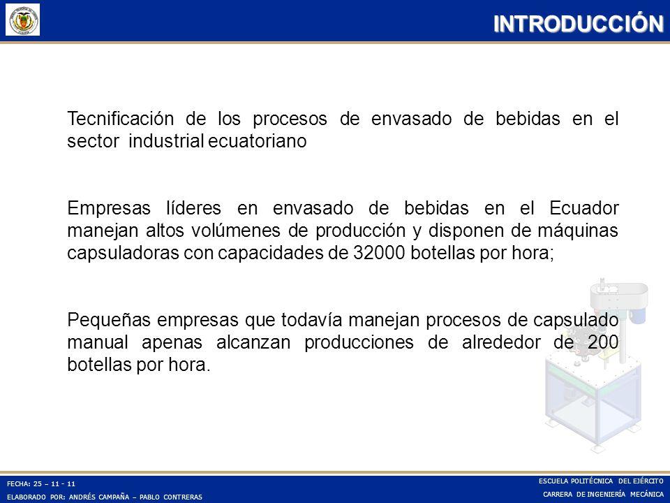 INTRODUCCIÓN Tecnificación de los procesos de envasado de bebidas en el sector industrial ecuatoriano.