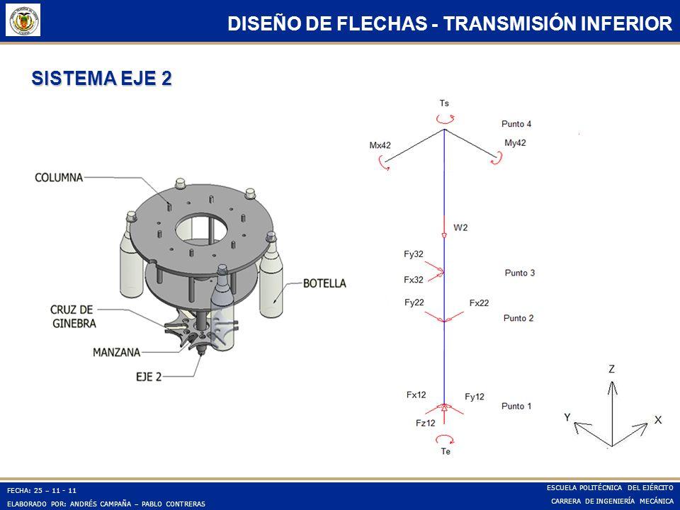 DISEÑO DE FLECHAS - TRANSMISIÓN INFERIOR