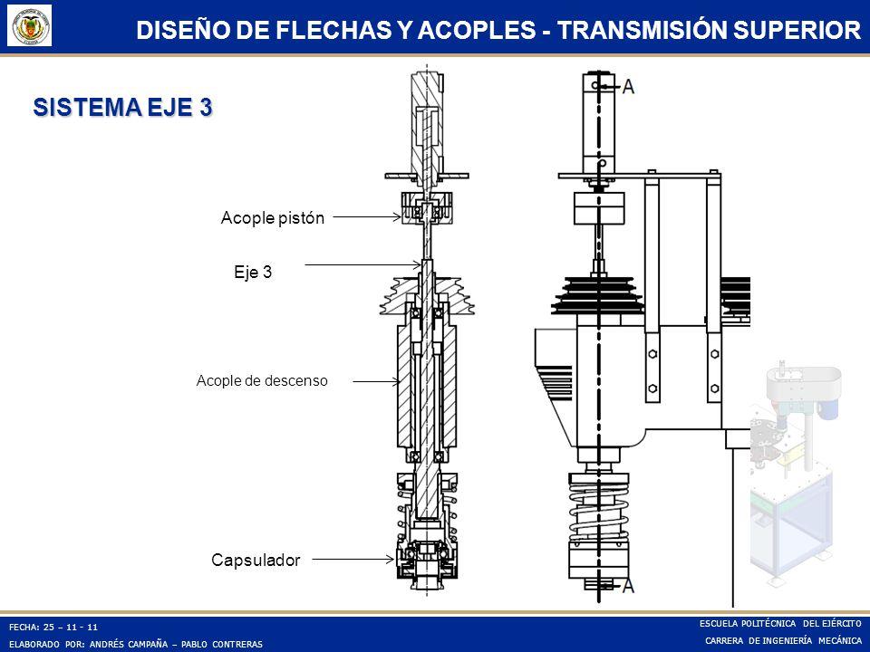 DISEÑO DE FLECHAS Y ACOPLES - TRANSMISIÓN SUPERIOR