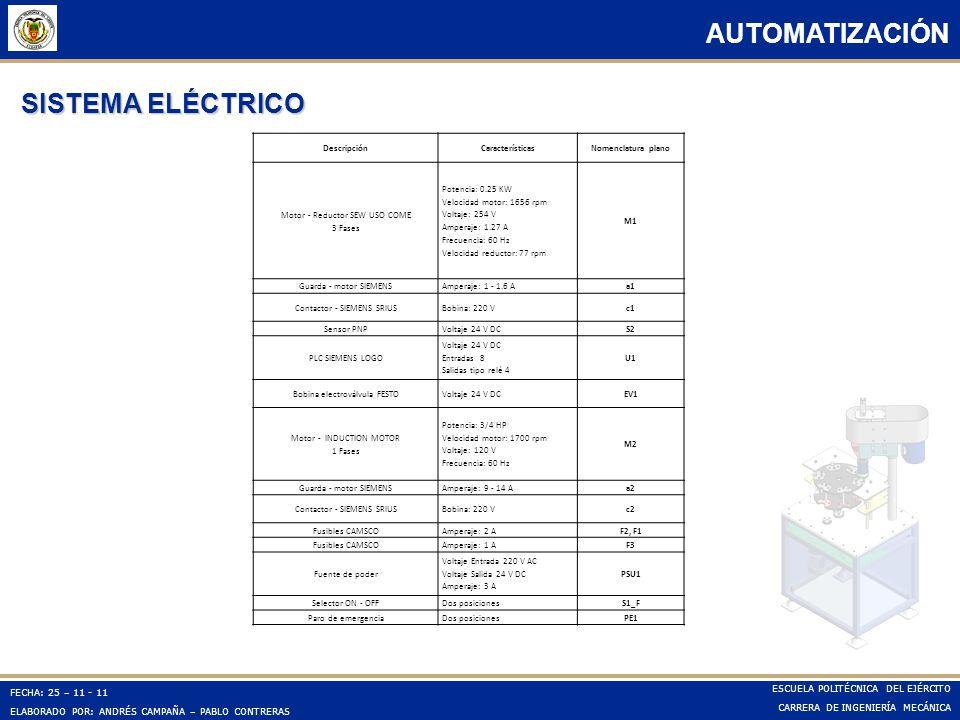 AUTOMATIZACIÓN SISTEMA ELÉCTRICO Descripción Características