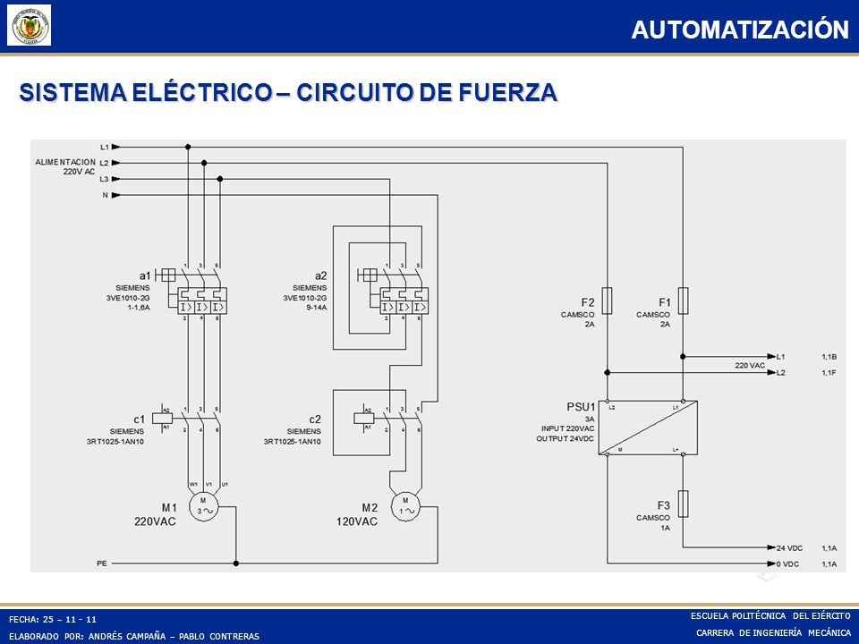 SISTEMA ELÉCTRICO – CIRCUITO DE FUERZA