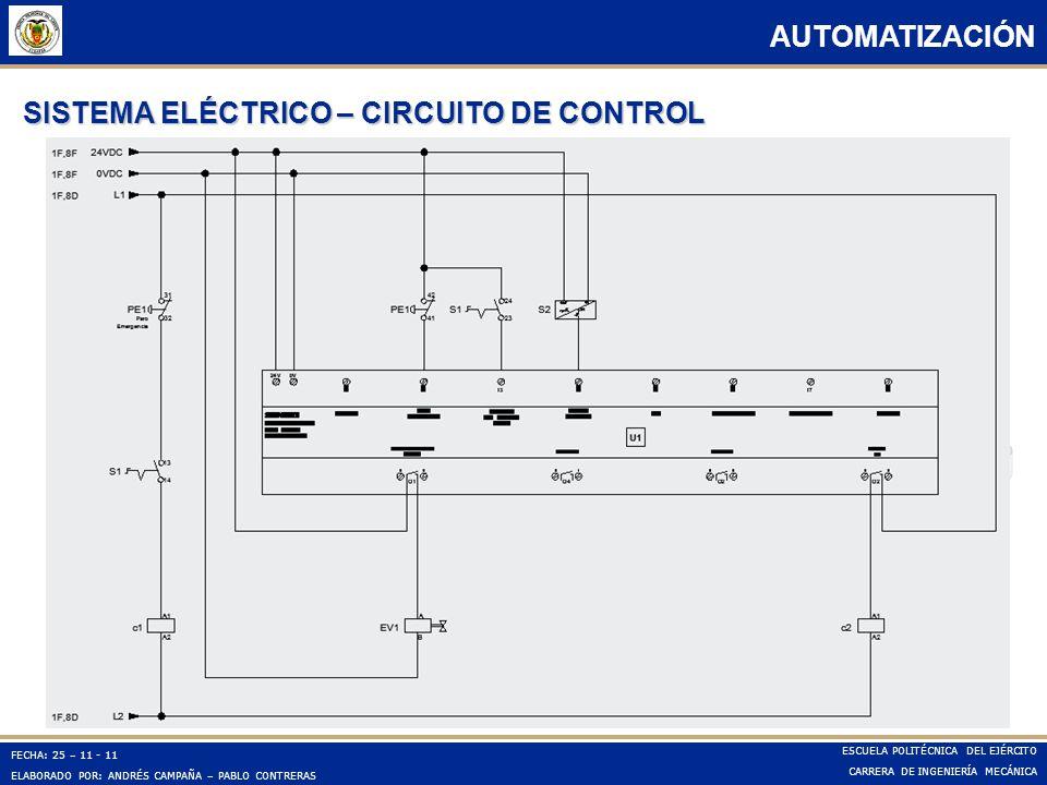 SISTEMA ELÉCTRICO – CIRCUITO DE CONTROL