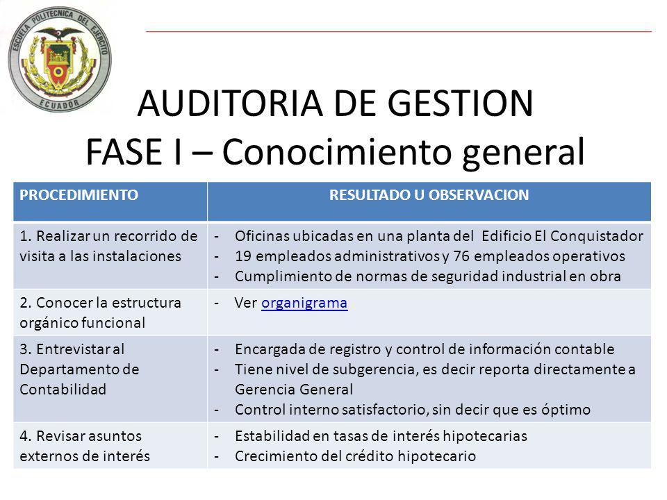 AUDITORIA DE GESTION FASE I – Conocimiento general
