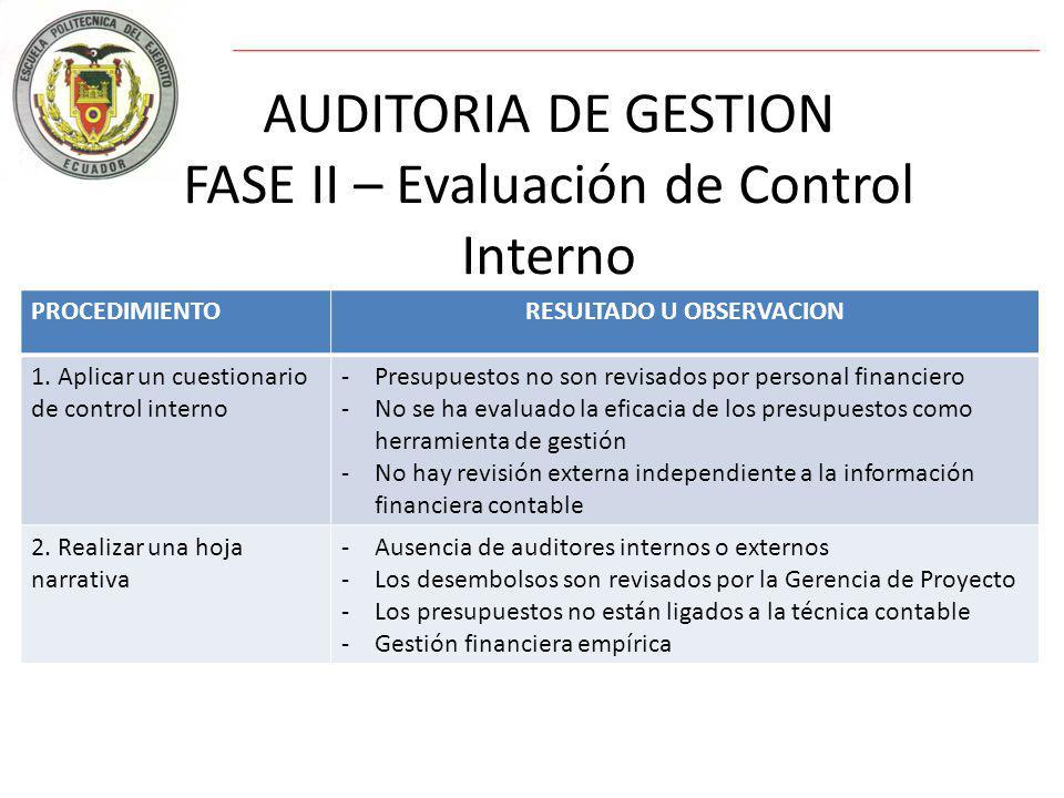AUDITORIA DE GESTION FASE II – Evaluación de Control Interno