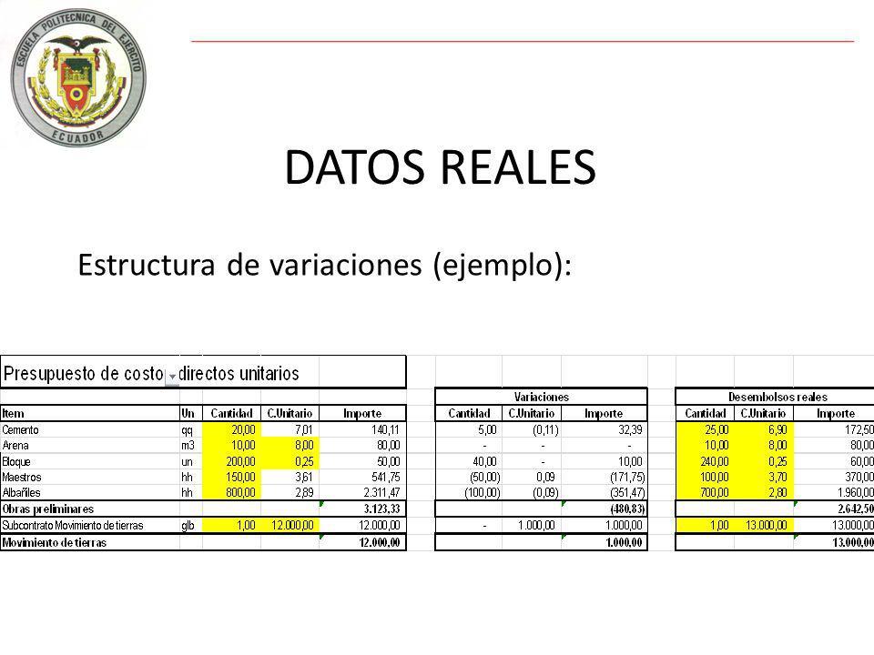 Diego Andrés Boada Gallardo Estructura de variaciones (ejemplo):