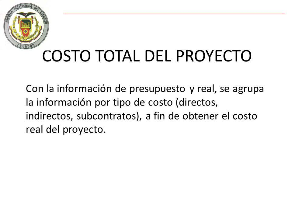 COSTO TOTAL DEL PROYECTO