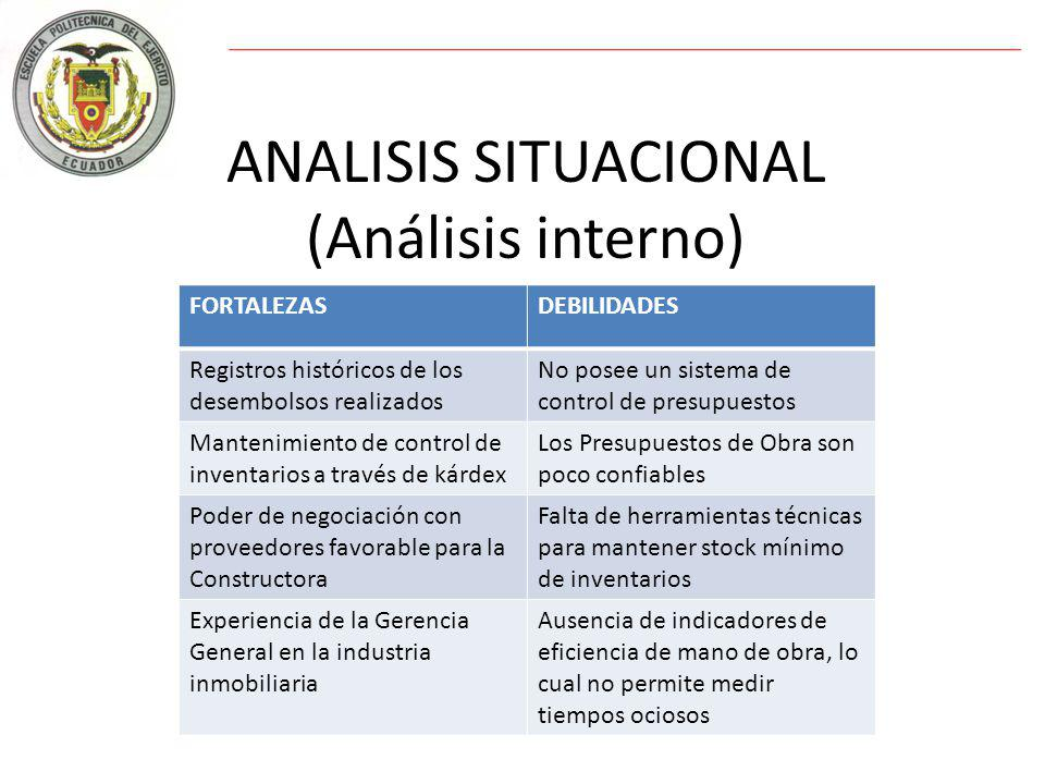 ANALISIS SITUACIONAL (Análisis interno)