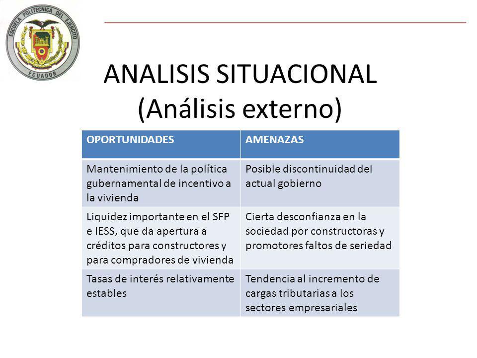 ANALISIS SITUACIONAL (Análisis externo)