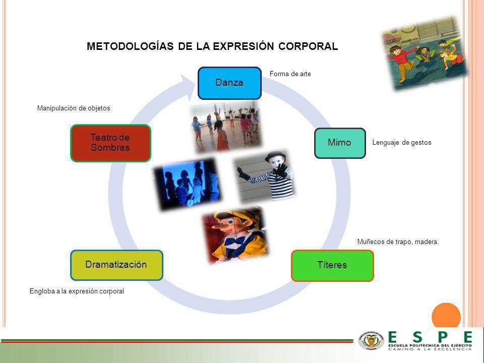METODOLOGÍAS DE LA EXPRESIÓN CORPORAL