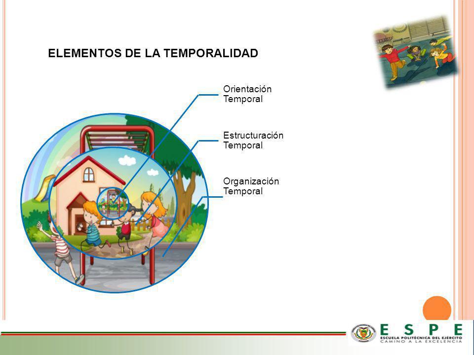 ELEMENTOS DE LA TEMPORALIDAD