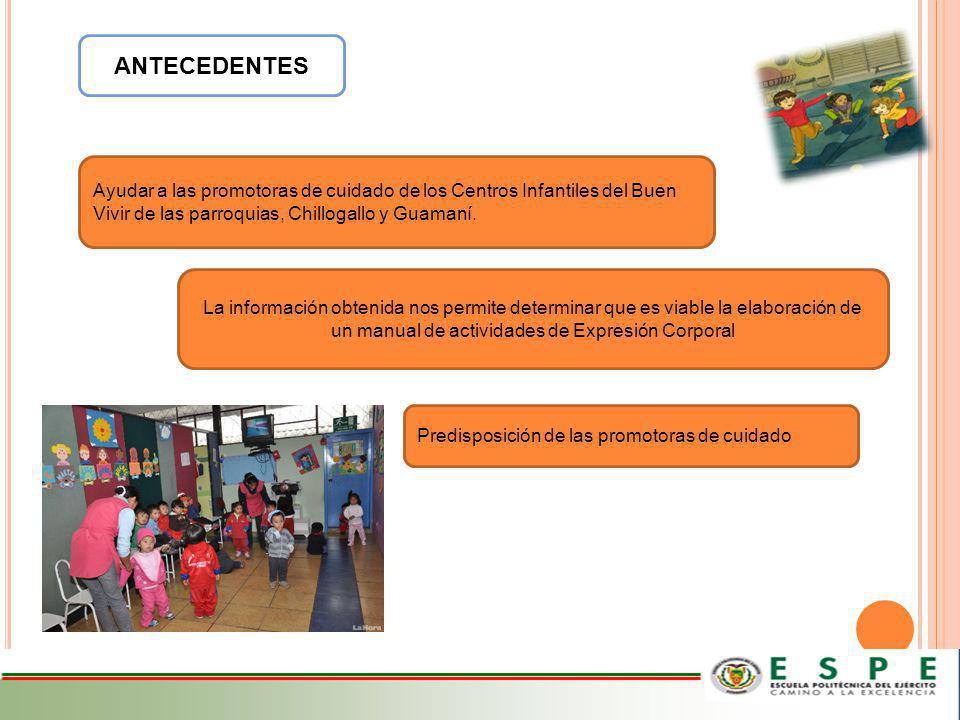 ANTECEDENTES Ayudar a las promotoras de cuidado de los Centros Infantiles del Buen Vivir de las parroquias, Chillogallo y Guamaní.