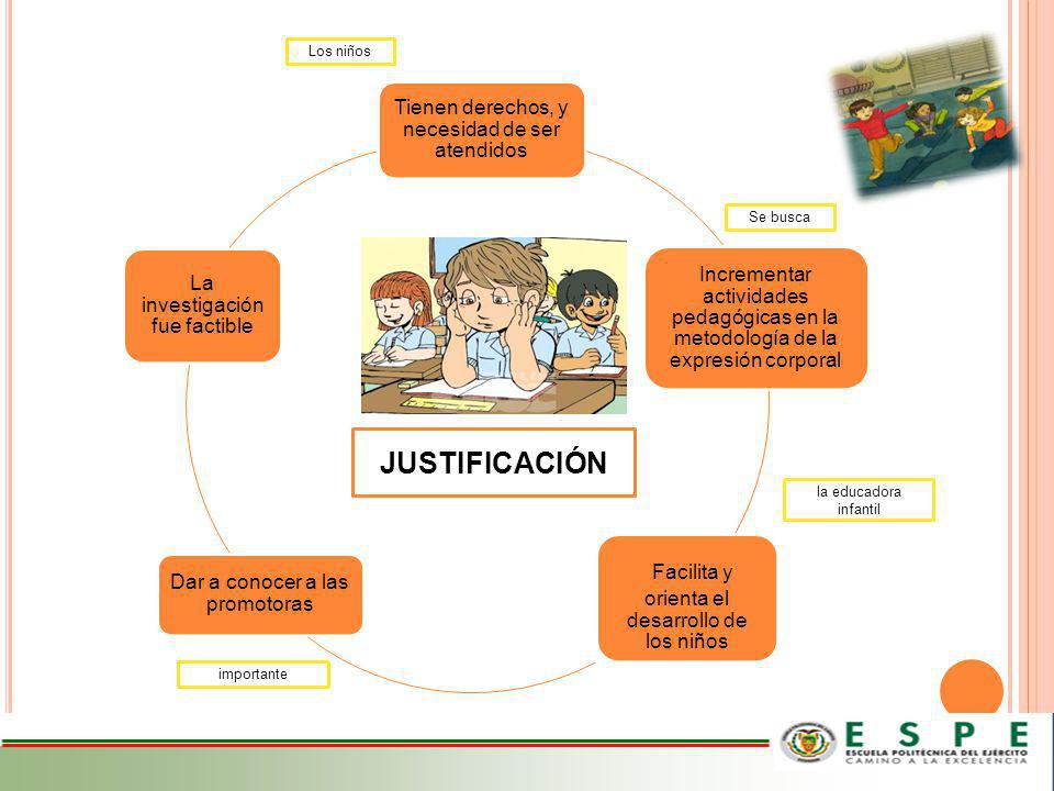 Facilita y orienta el desarrollo de los niños