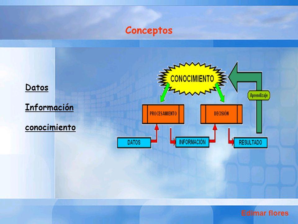Conceptos Datos Información conocimiento Edimar flores
