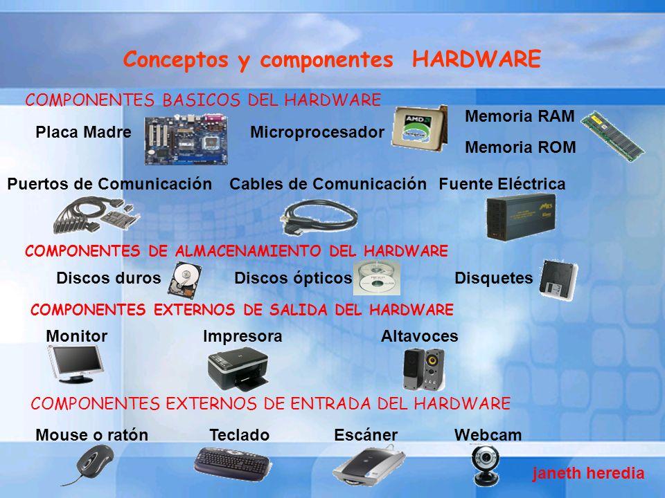 Conceptos y componentes HARDWARE