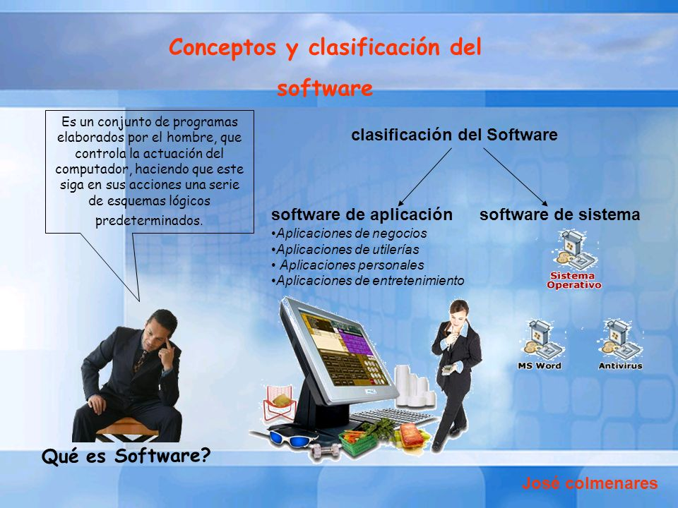 Conceptos y clasificación del software