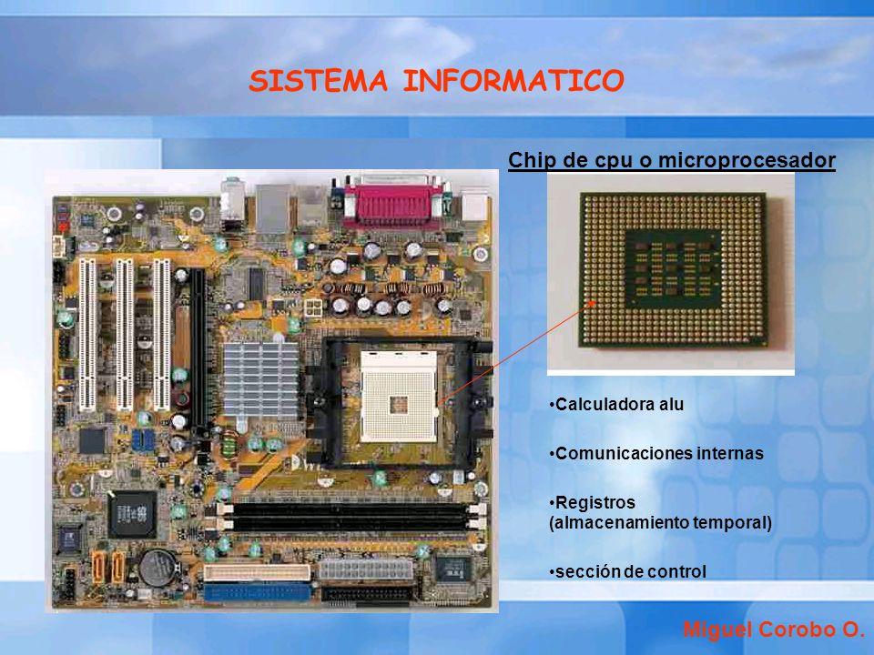 SISTEMA INFORMATICO Chip de cpu o microprocesador Miguel Corobo O.