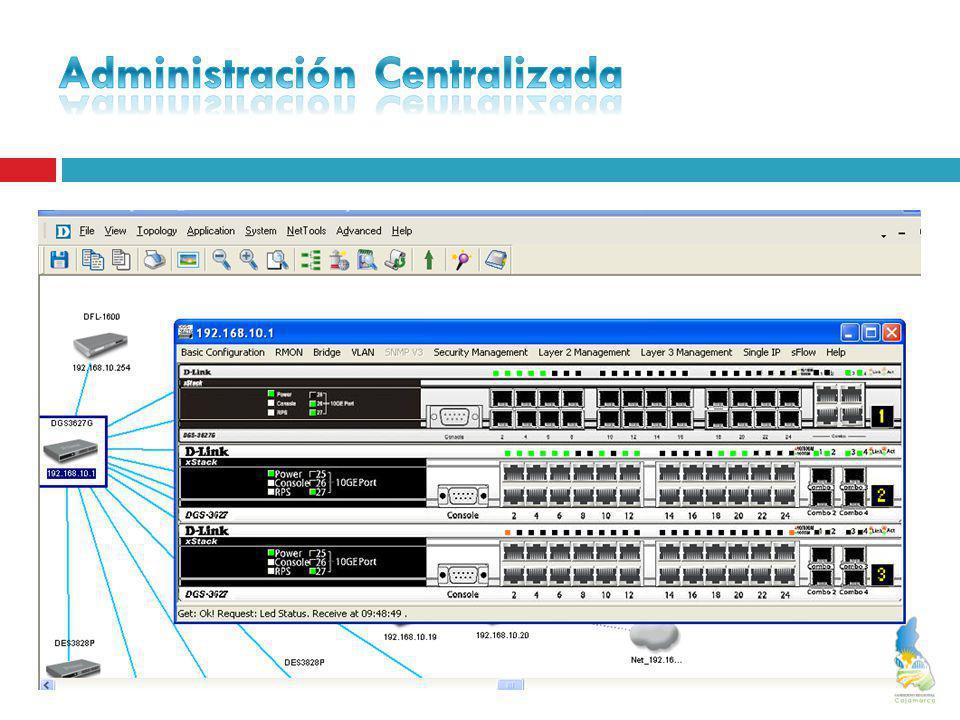 Administración Centralizada
