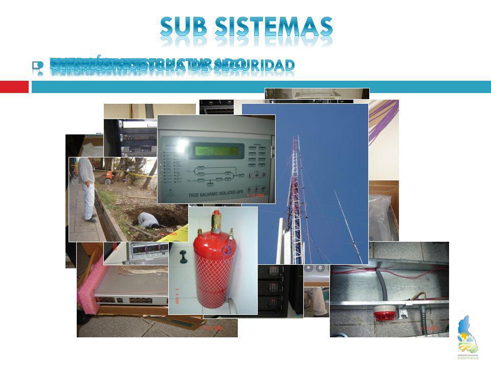 SUB SISTEMAS INFRAESTRUCTURA DE SEGURIDAD SERVIDORES TELEFONIA IP