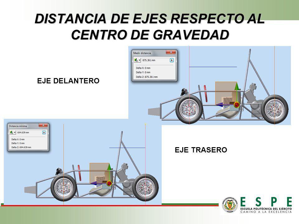 DISTANCIA DE EJES RESPECTO AL CENTRO DE GRAVEDAD