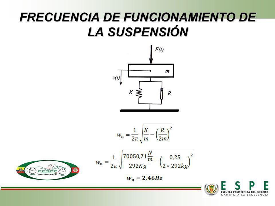 FRECUENCIA DE FUNCIONAMIENTO DE LA SUSPENSIÓN