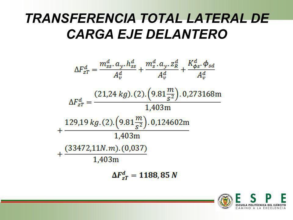 TRANSFERENCIA TOTAL LATERAL DE CARGA EJE DELANTERO