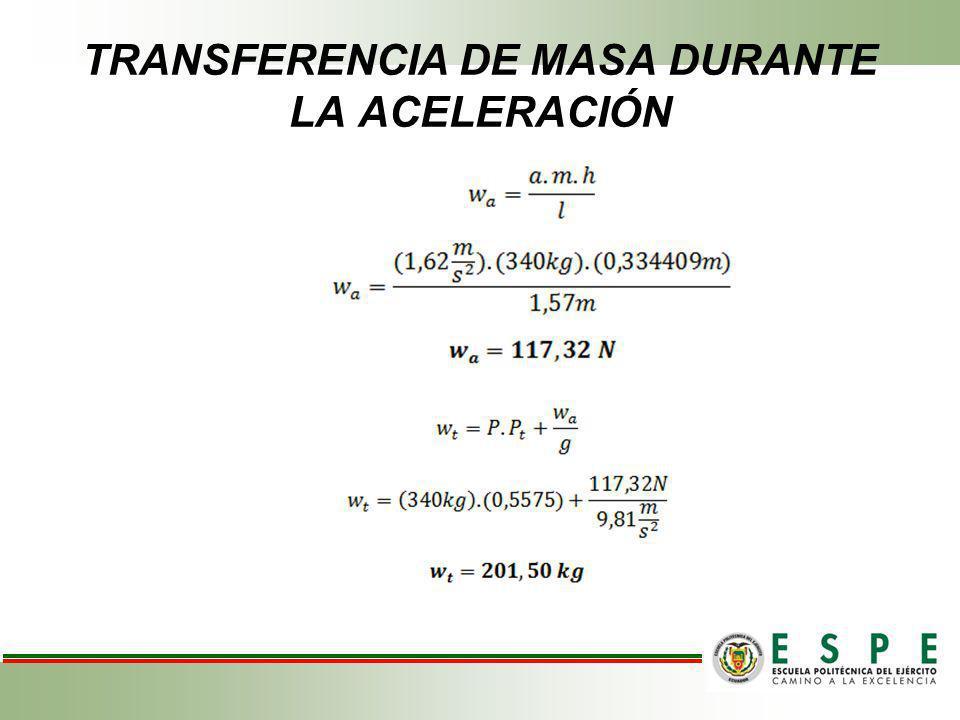 TRANSFERENCIA DE MASA DURANTE LA ACELERACIÓN