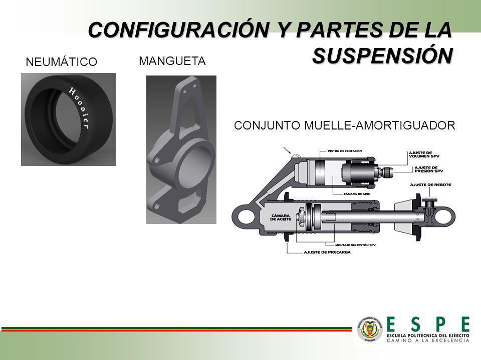 CONFIGURACIÓN Y PARTES DE LA SUSPENSIÓN