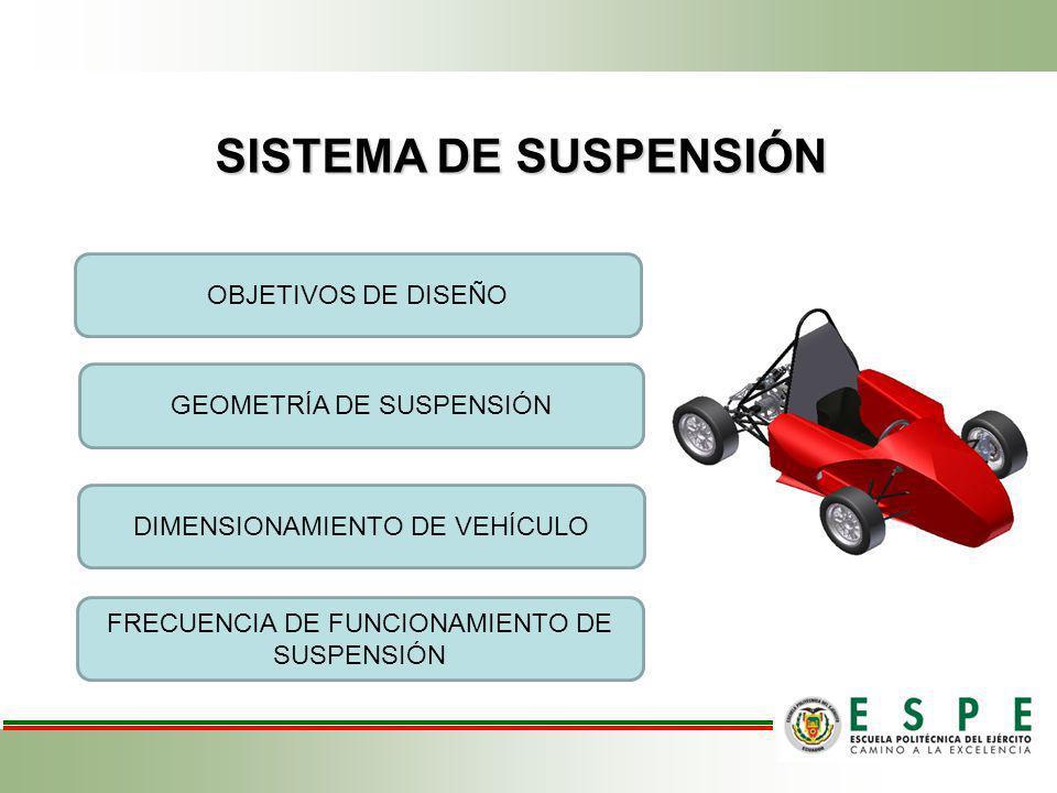 SISTEMA DE SUSPENSIÓN OBJETIVOS DE DISEÑO GEOMETRÍA DE SUSPENSIÓN