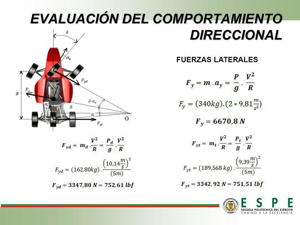 EVALUACIÓN DEL COMPORTAMIENTO DIRECCIONAL