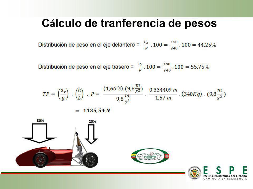 Cálculo de tranferencia de pesos