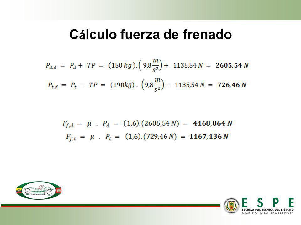 Cálculo fuerza de frenado