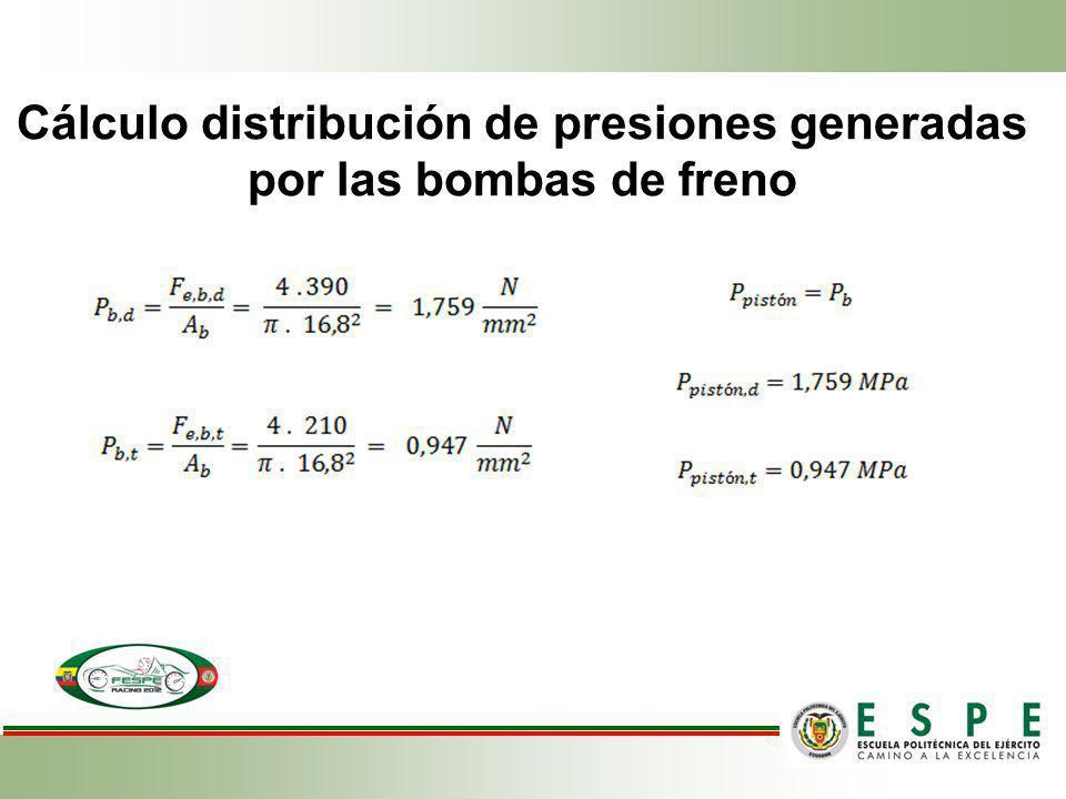 Cálculo distribución de presiones generadas por las bombas de freno