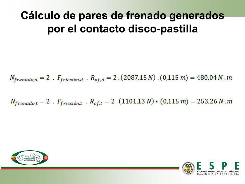 Cálculo de pares de frenado generados por el contacto disco-pastilla