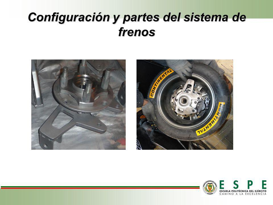 Configuración y partes del sistema de frenos