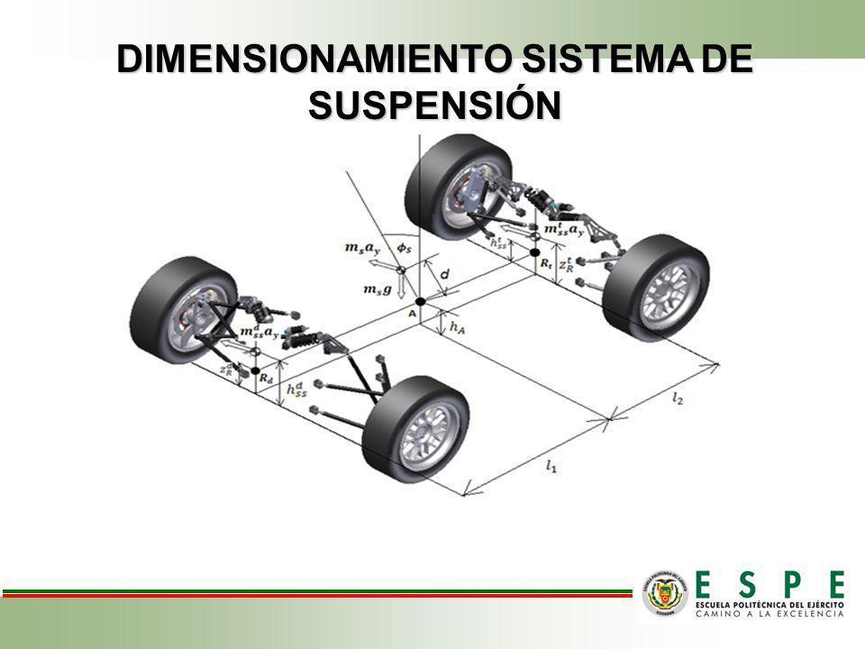 DIMENSIONAMIENTO SISTEMA DE SUSPENSIÓN