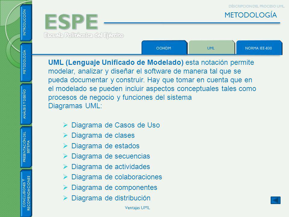 DÉSCRIPCION DEL PROCESO UML.