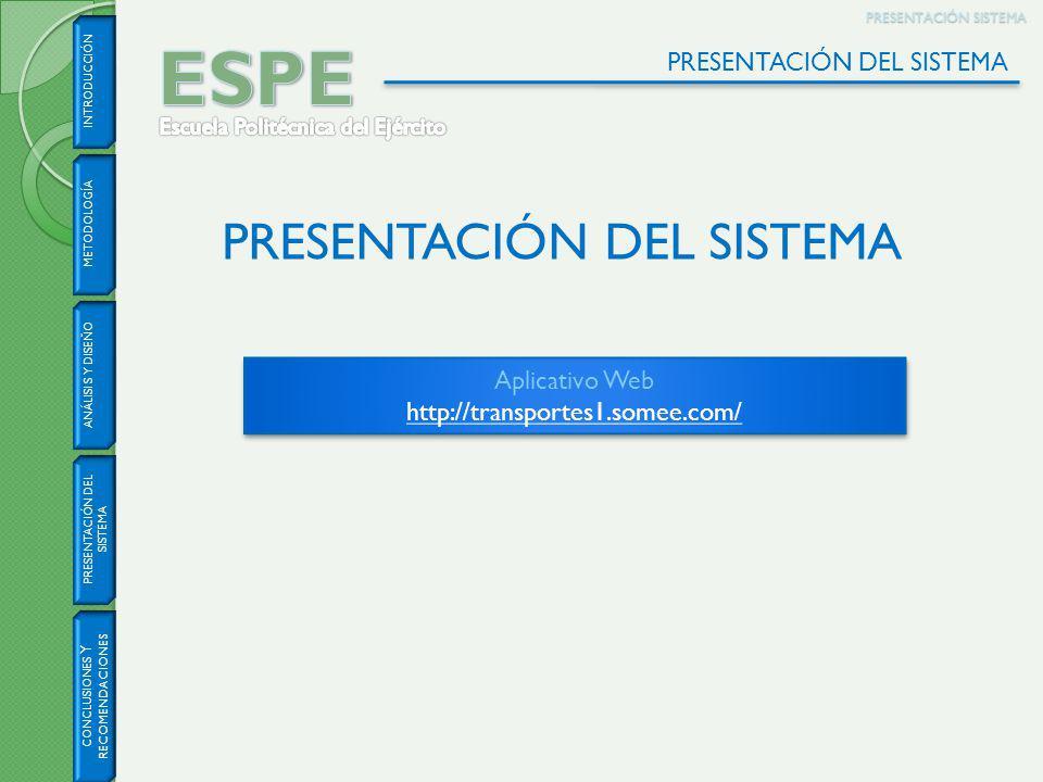 ESPE PRESENTACIÓN DEL SISTEMA PRESENTACIÓN DEL SISTEMA Aplicativo Web