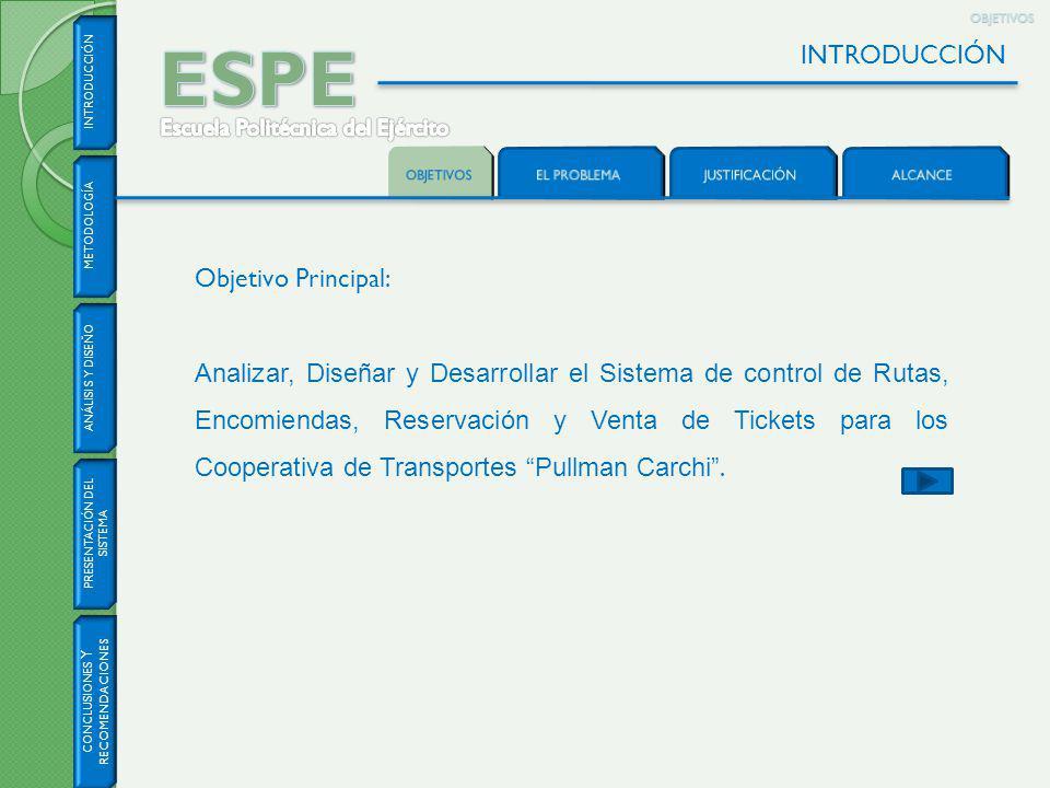 ESPE INTRODUCCIÓN Objetivo Principal: