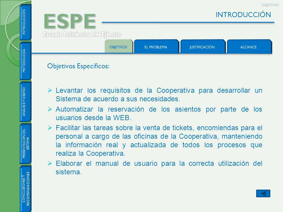 ESPE INTRODUCCIÓN Objetivos Específicos: